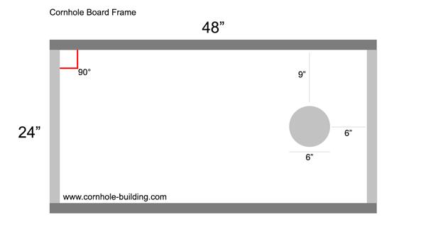 Cornhole board plans cornhole building diy cornhole boards plans solutioingenieria Gallery