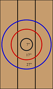 Axe Throwing Target Dimensions